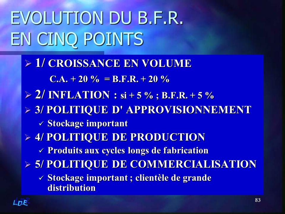 83 EVOLUTION DU B.F.R. EN CINQ POINTS 1/ CROISSANCE EN VOLUME C.A. + 20 % = B.F.R. + 20 % 2/ INFLATION : si + 5 % ; B.F.R. + 5 % 3/ POLITIQUE D' APPRO