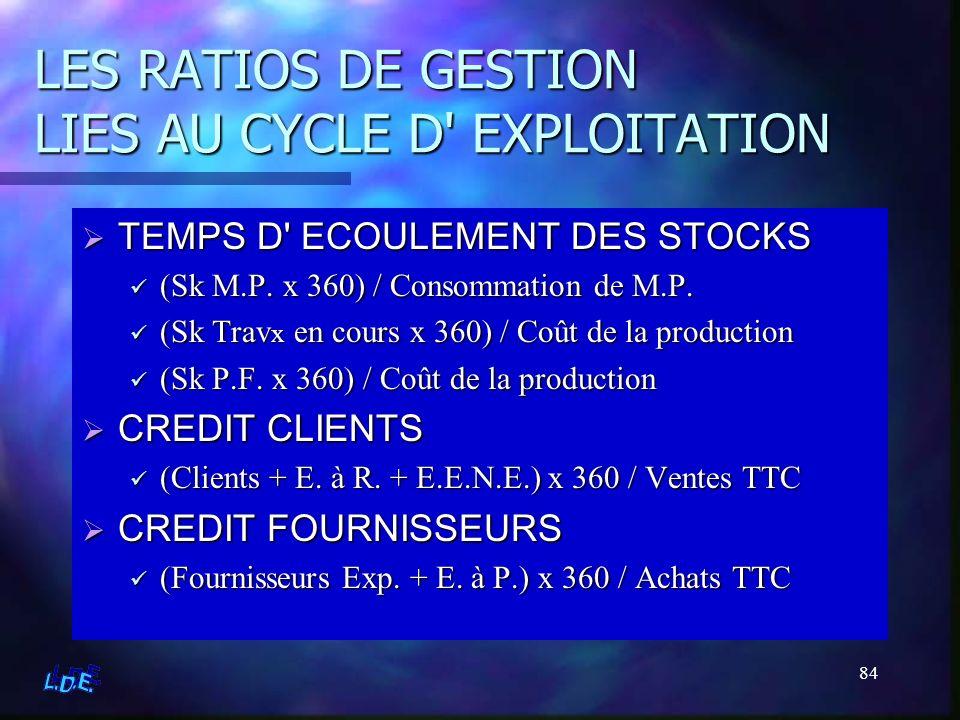 84 LES RATIOS DE GESTION LIES AU CYCLE D' EXPLOITATION TEMPS D' ECOULEMENT DES STOCKS (Sk M.P. x 360) / Consommation de M.P. (Sk Travx en cours x 360)