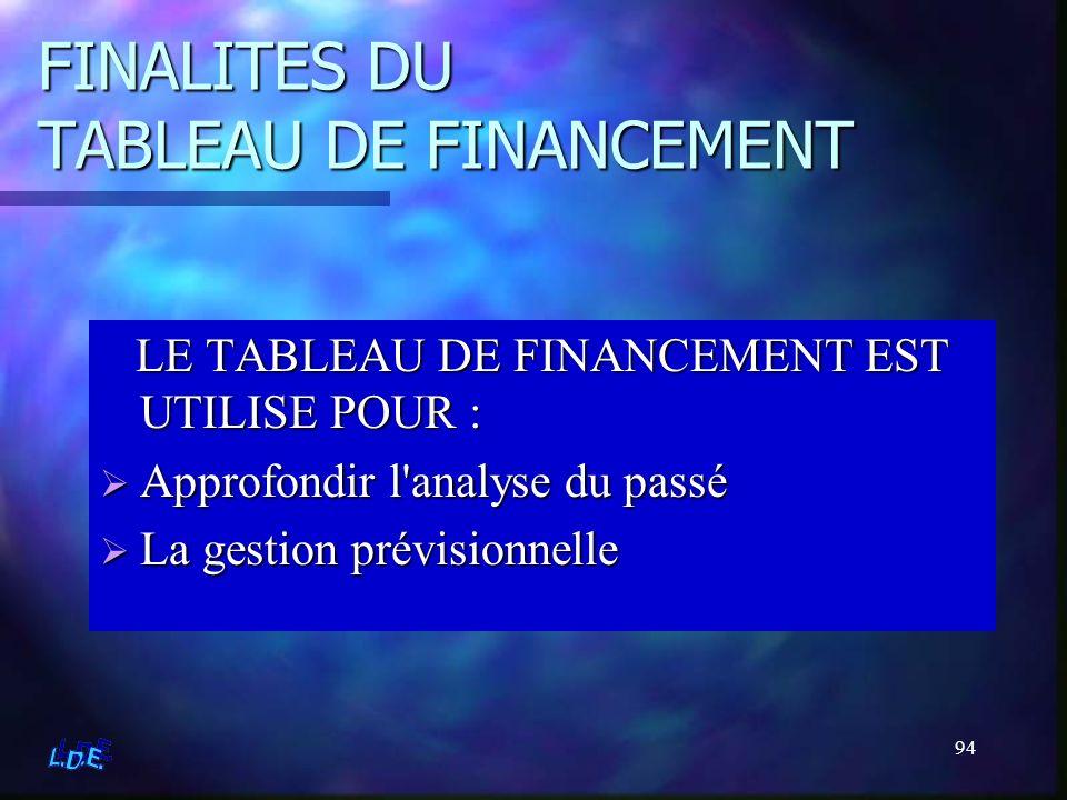 94 FINALITES DU TABLEAU DE FINANCEMENT LE TABLEAU DE FINANCEMENT EST UTILISE POUR : Approfondir l'analyse du passé La gestion prévisionnelle