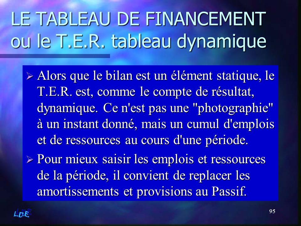 95 LE TABLEAU DE FINANCEMENT ou le T.E.R. tableau dynamique Alors que le bilan est un élément statique, le T.E.R. est, comme le compte de résultat, dy