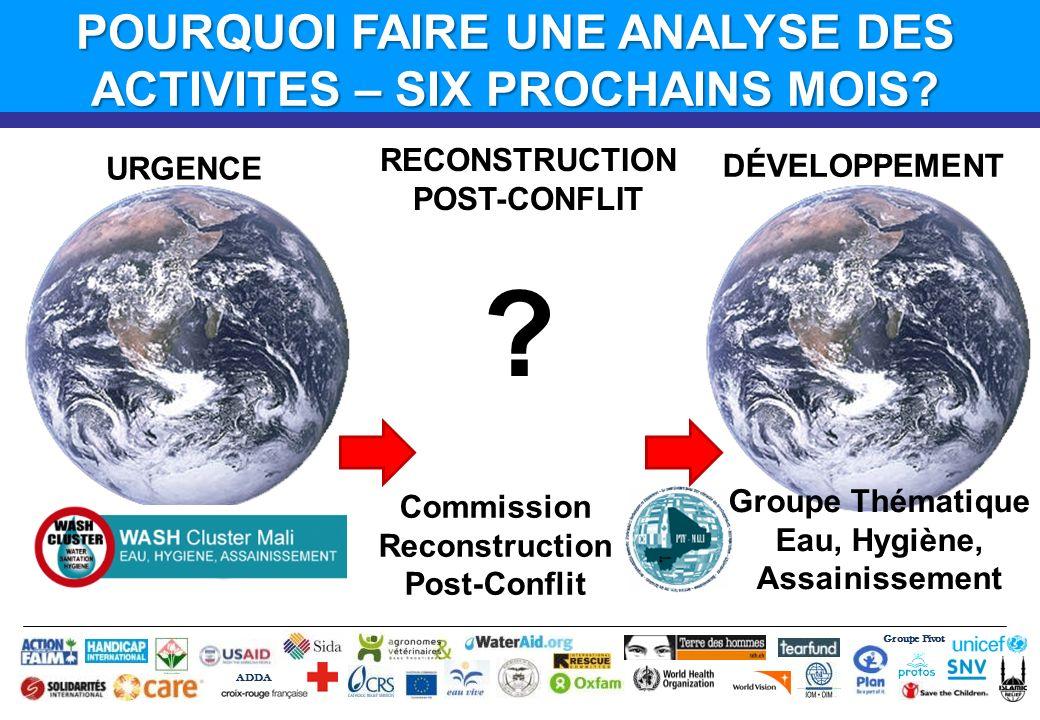 Groupe Pivot ADDA URGENCE RECONSTRUCTION POST-CONFLIT DÉVELOPPEMENT Commission Reconstruction Post-Conflit Groupe Thématique Eau, Hygiène, Assainissement .
