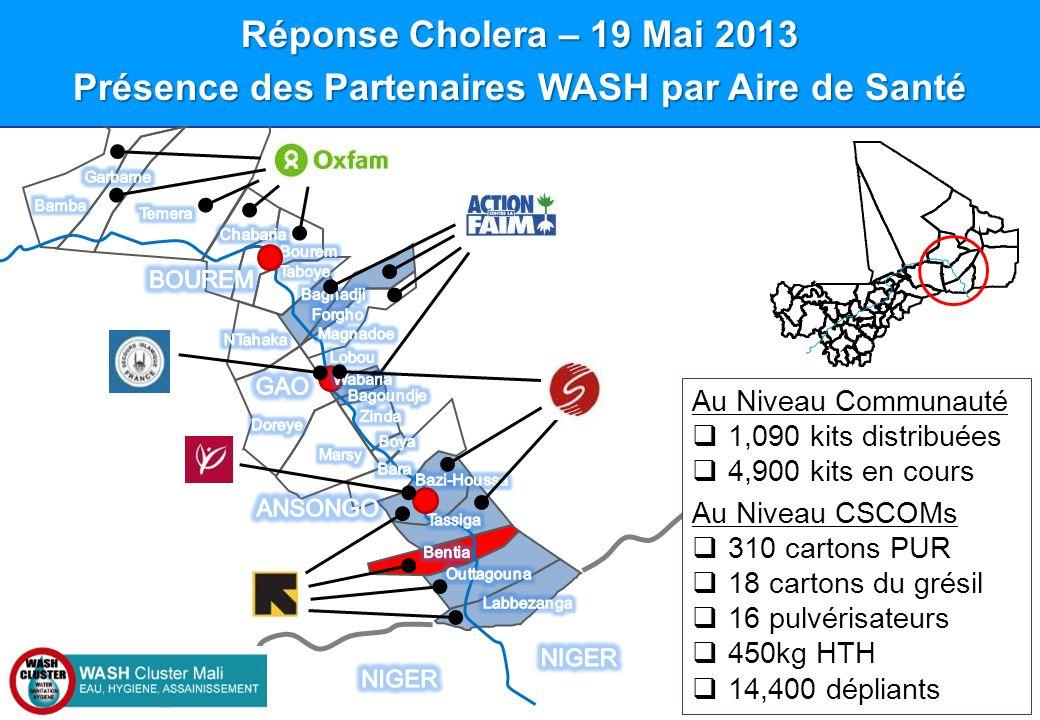 L Réponse Cholera – 19 Mai 2013 Présence des Partenaires WASH par Aire de Santé Au Niveau Communauté 1,090 kits distribuées 4,900 kits en cours Au Niveau CSCOMs 310 cartons PUR 18 cartons du grésil 16 pulvérisateurs 450kg HTH 14,400 dépliants