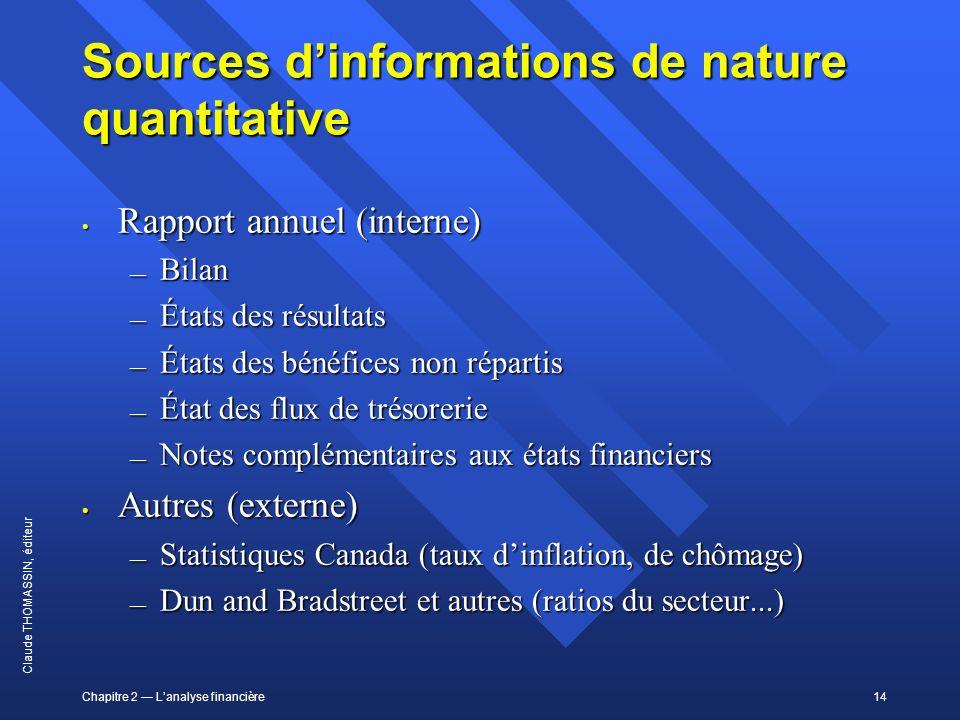 Chapitre 2 Lanalyse financière14 Claude THOMASSIN, éditeur Sources dinformations de nature quantitative Rapport annuel (interne) Rapport annuel (inter