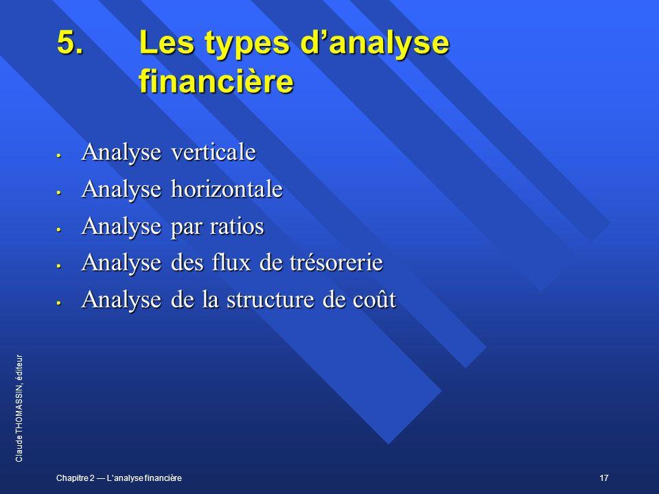 Chapitre 2 Lanalyse financière17 Claude THOMASSIN, éditeur 5.Les types danalyse financière Analyse verticale Analyse verticale Analyse horizontale Ana