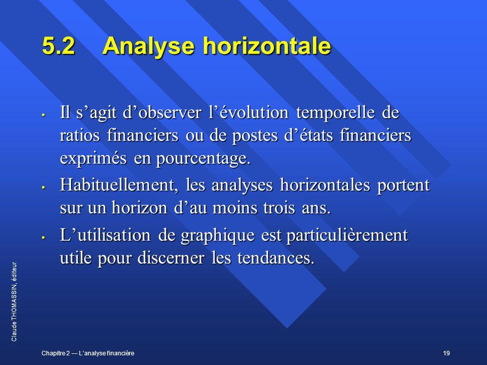Chapitre 2 Lanalyse financière19 Claude THOMASSIN, éditeur 5.2Analyse horizontale Il sagit dobserver lévolution temporelle de ratios financiers ou de