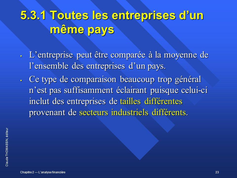 Chapitre 2 Lanalyse financière23 Claude THOMASSIN, éditeur 5.3.1Toutes les entreprises dun même pays Lentreprise peut être comparée à la moyenne de le