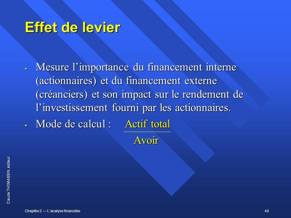 Chapitre 2 Lanalyse financière40 Claude THOMASSIN, éditeur Effet de levier Mesure limportance du financement interne (actionnaires) et du financement