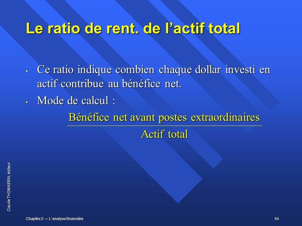 Chapitre 2 Lanalyse financière54 Claude THOMASSIN, éditeur Le ratio de rent. de lactif total Ce ratio indique combien chaque dollar investi en actif c