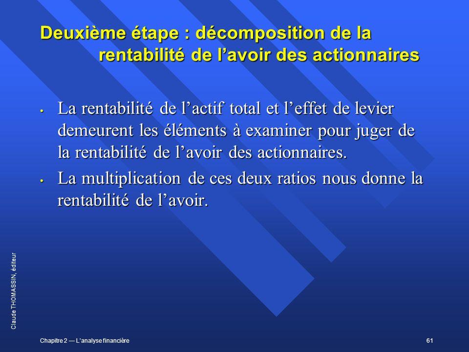 Chapitre 2 Lanalyse financière61 Claude THOMASSIN, éditeur Deuxième étape : décomposition de la rentabilité de lavoir des actionnaires La rentabilité