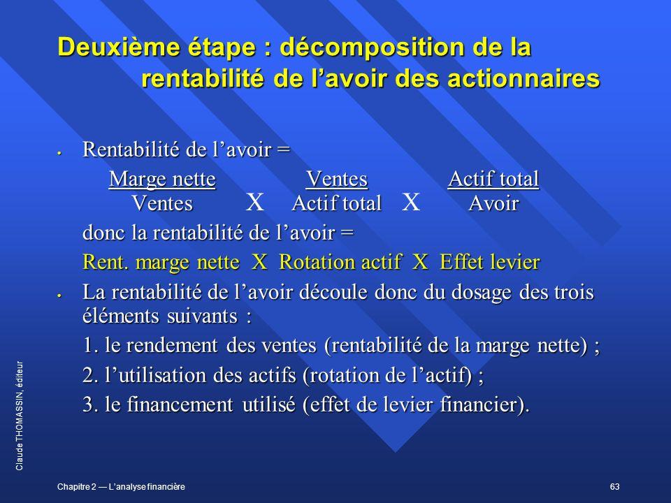 Chapitre 2 Lanalyse financière63 Claude THOMASSIN, éditeur Deuxième étape : décomposition de la rentabilité de lavoir des actionnaires Rentabilité de