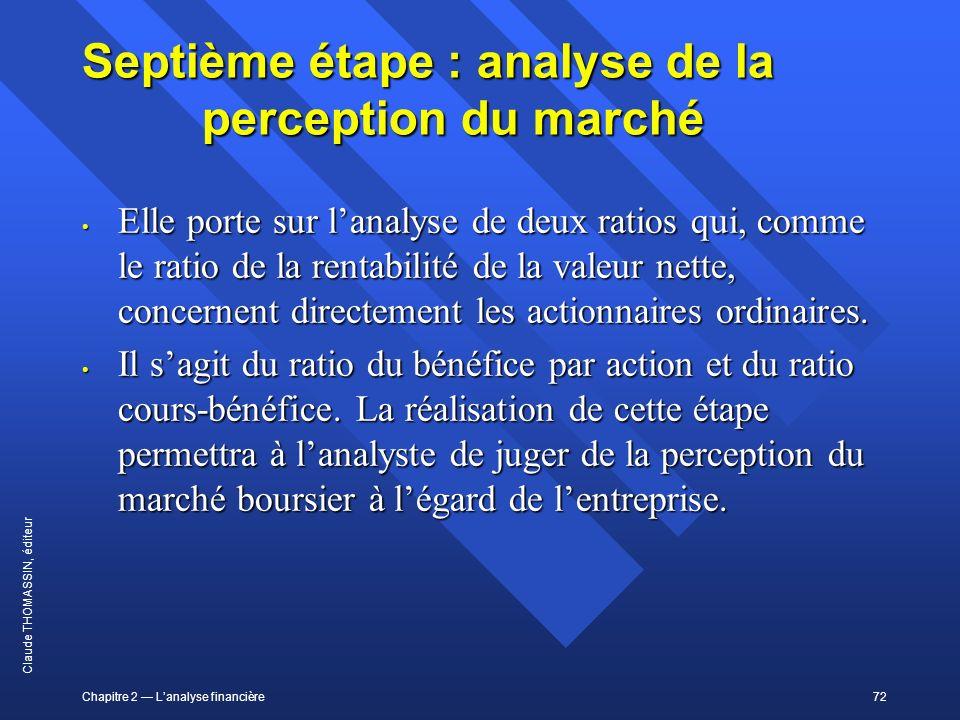 Chapitre 2 Lanalyse financière72 Claude THOMASSIN, éditeur Septième étape : analyse de la perception du marché Elle porte sur lanalyse de deux ratios