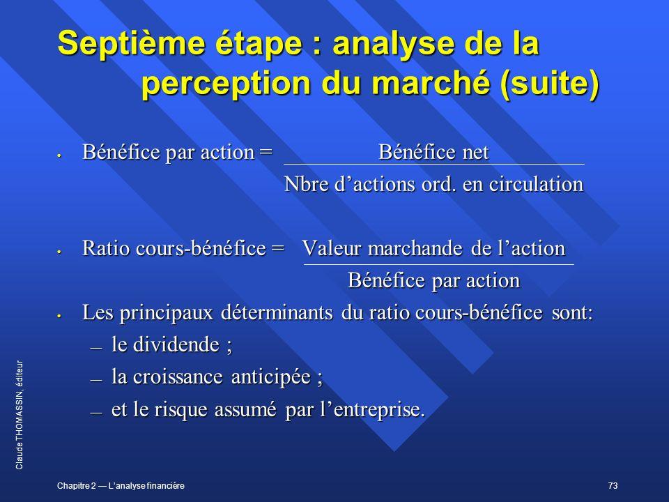 Chapitre 2 Lanalyse financière73 Claude THOMASSIN, éditeur Septième étape : analyse de la perception du marché (suite) Bénéfice par action = Bénéfice