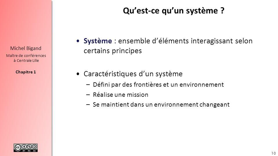 Chapitre 1 Michel Bigand Maître de conférences à Centrale Lille Quest-ce quun système ? Système : ensemble déléments interagissant selon certains prin