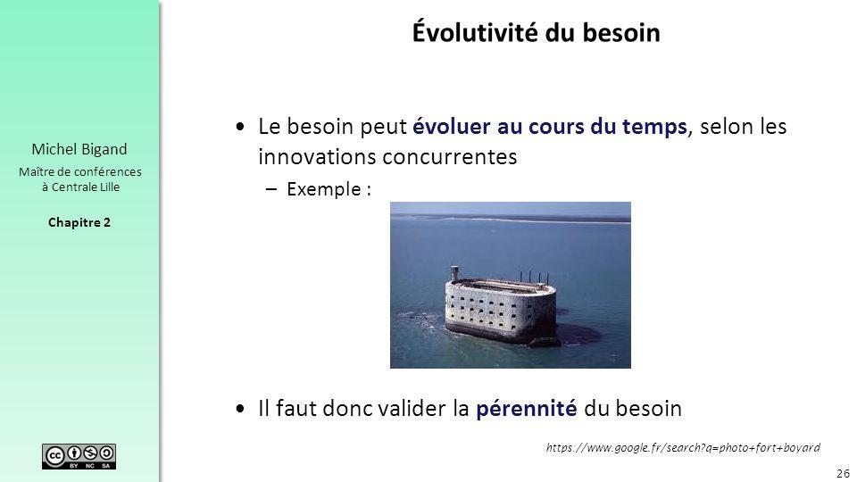 Chapitre 2 Michel Bigand Maître de conférences à Centrale Lille Évolutivité du besoin Le besoin peut évoluer au cours du temps, selon les innovations