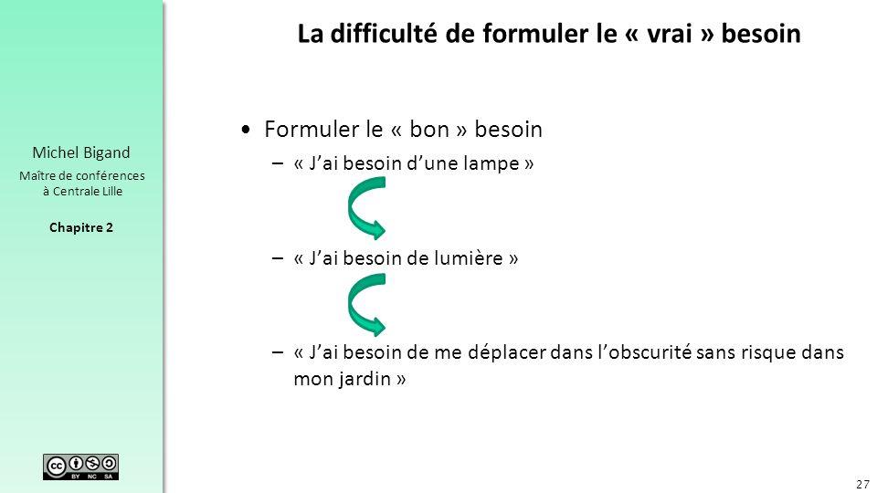 Chapitre 2 Michel Bigand Maître de conférences à Centrale Lille La difficulté de formuler le « vrai » besoin Formuler le « bon » besoin –« Jai besoin