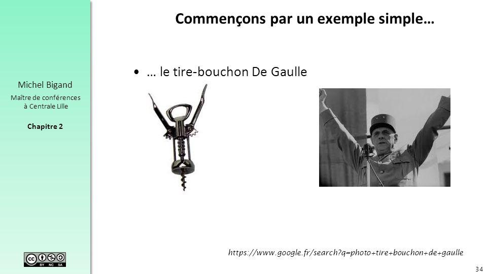 Chapitre 2 Michel Bigand Maître de conférences à Centrale Lille Commençons par un exemple simple… … le tire-bouchon De Gaulle 34 https://www.google.fr