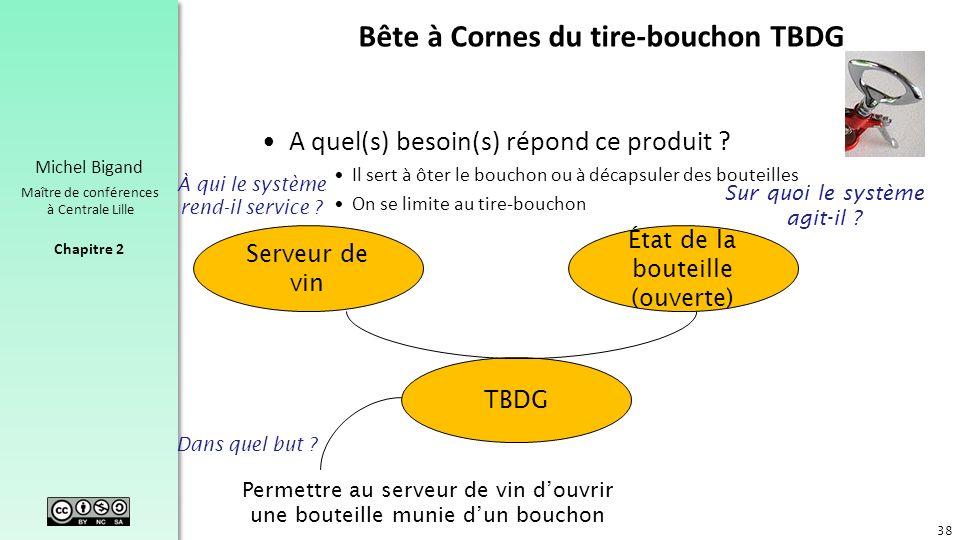 Chapitre 2 Michel Bigand Maître de conférences à Centrale Lille Serveur de vin État de la bouteille (ouverte) TBDG Dans quel but ? À qui le système re