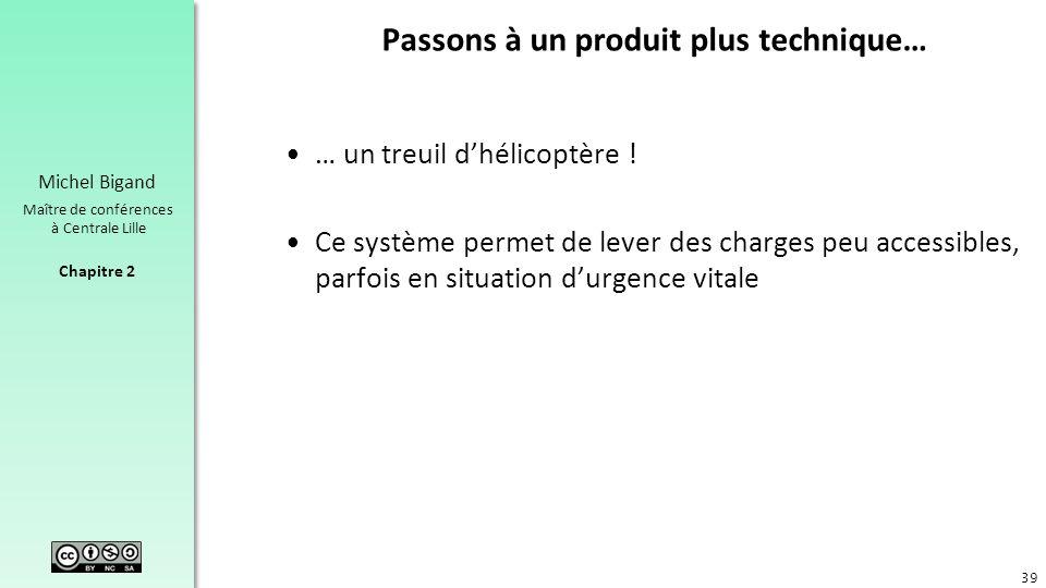 Chapitre 2 Michel Bigand Maître de conférences à Centrale Lille Passons à un produit plus technique… … un treuil dhélicoptère ! Ce système permet de l