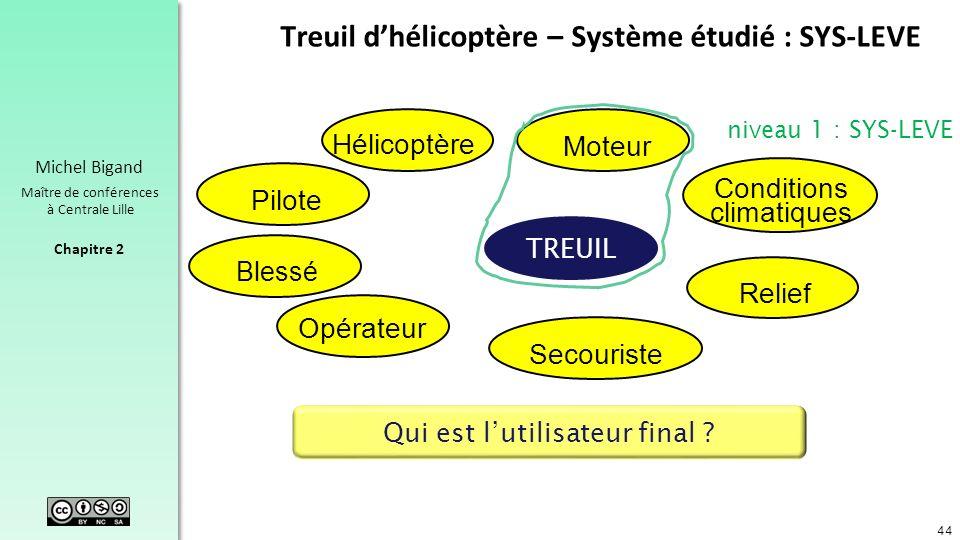Chapitre 2 Michel Bigand Maître de conférences à Centrale Lille Moteur Blessé Pilote Hélicoptère Opérateur Conditions climatiques Treuil dhélicoptère