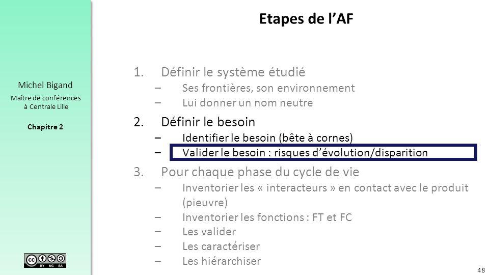 Chapitre 2 Michel Bigand Maître de conférences à Centrale Lille Etapes de lAF 1.Définir le système étudié –Ses frontières, son environnement –Lui donn