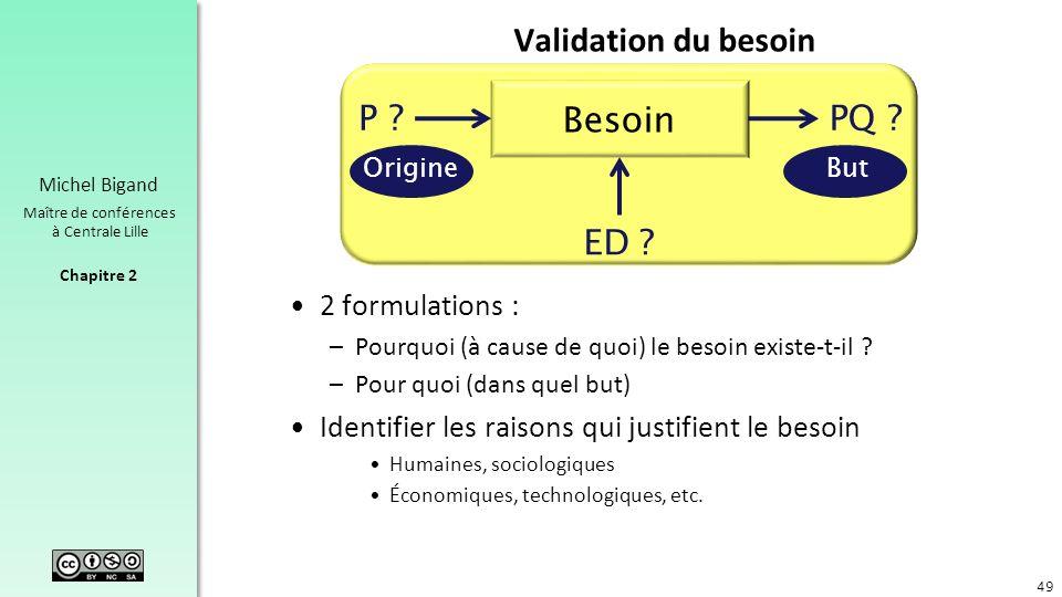 Chapitre 2 Michel Bigand Maître de conférences à Centrale Lille Validation du besoin 2 formulations : –Pourquoi (à cause de quoi) le besoin existe-t-i