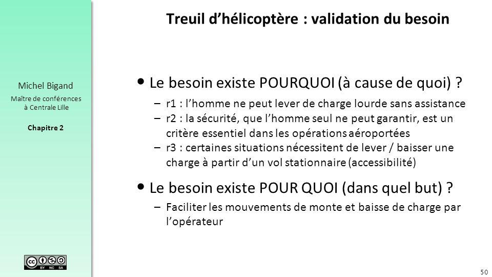 Chapitre 2 Michel Bigand Maître de conférences à Centrale Lille Treuil dhélicoptère : validation du besoin Le besoin existe POURQUOI (à cause de quoi)