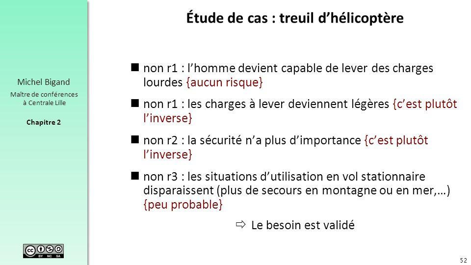 Chapitre 2 Michel Bigand Maître de conférences à Centrale Lille Étude de cas : treuil dhélicoptère non r1 : lhomme devient capable de lever des charge