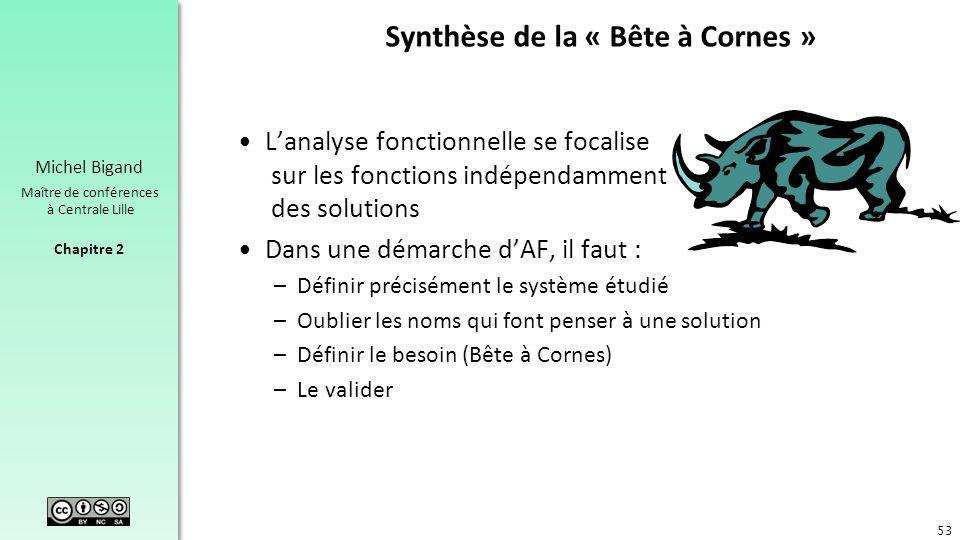 Chapitre 2 Michel Bigand Maître de conférences à Centrale Lille Synthèse de la « Bête à Cornes » Lanalyse fonctionnelle se focalise sur les fonctions