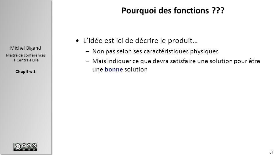 Chapitre 3 Michel Bigand Maître de conférences à Centrale Lille Pourquoi des fonctions ??? Lidée est ici de décrire le produit… –Non pas selon ses car