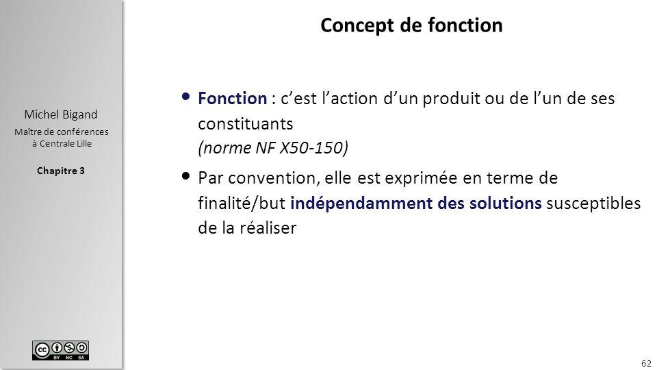 Chapitre 3 Michel Bigand Maître de conférences à Centrale Lille Concept de fonction Fonction : cest laction dun produit ou de lun de ses constituants