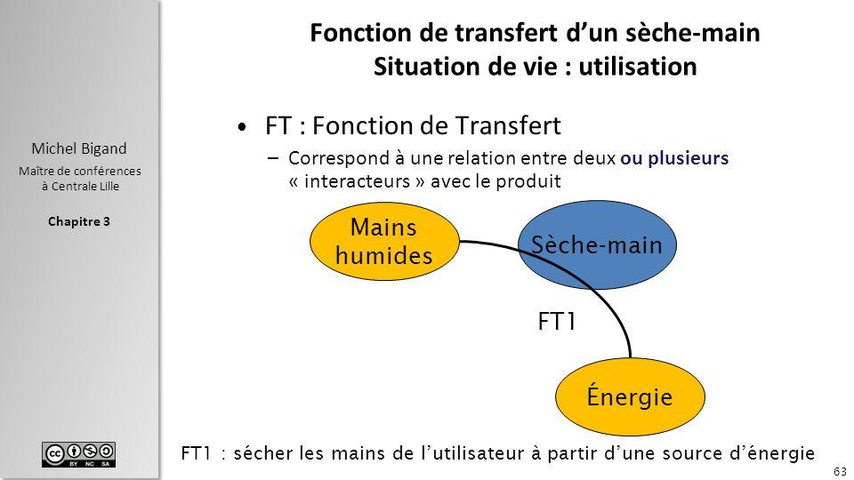 Chapitre 3 Michel Bigand Maître de conférences à Centrale Lille Fonction de transfert dun sèche-main Situation de vie : utilisation FT : Fonction de T