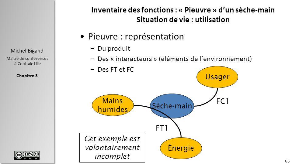 Chapitre 3 Michel Bigand Maître de conférences à Centrale Lille Inventaire des fonctions : « Pieuvre » dun sèche-main Situation de vie : utilisation P
