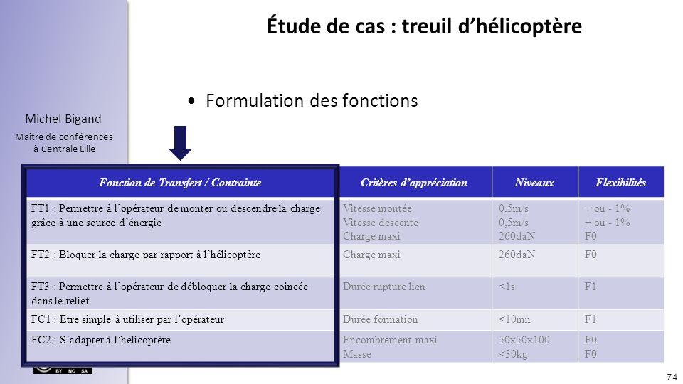 Chapitre 4 Michel Bigand Maître de conférences à Centrale Lille Étude de cas : treuil dhélicoptère Formulation des fonctions 74 Fonction de Transfert