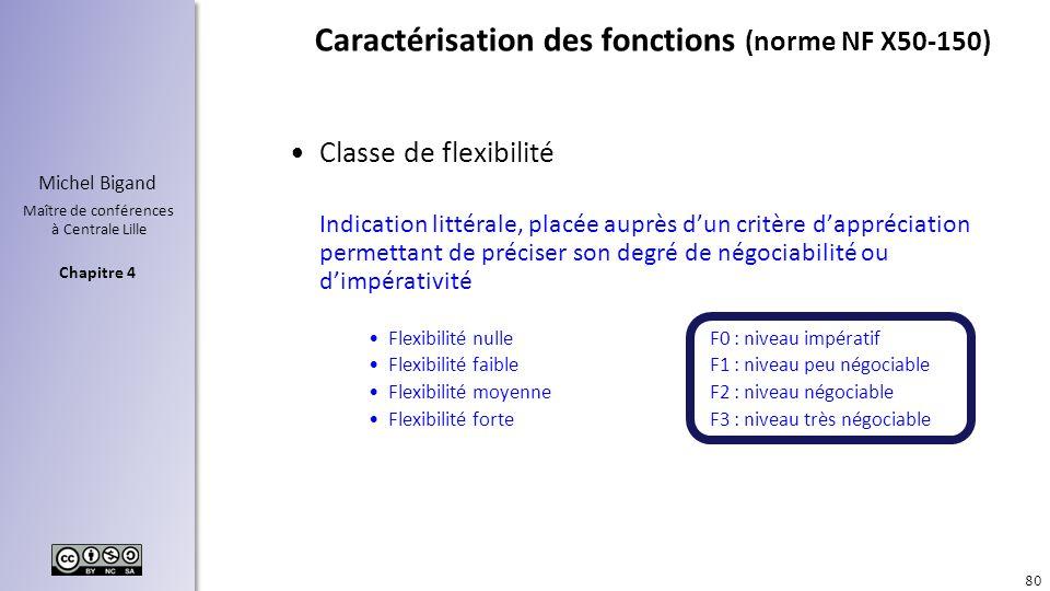 Chapitre 4 Michel Bigand Maître de conférences à Centrale Lille Caractérisation des fonctions (norme NF X50-150) Classe de flexibilité Indication litt