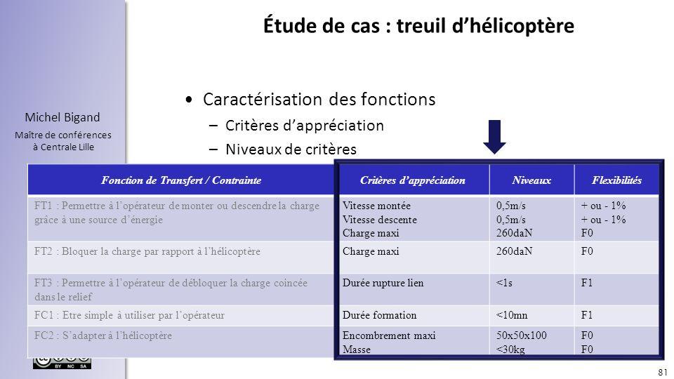 Chapitre 4 Michel Bigand Maître de conférences à Centrale Lille Étude de cas : treuil dhélicoptère Caractérisation des fonctions –Critères dappréciati