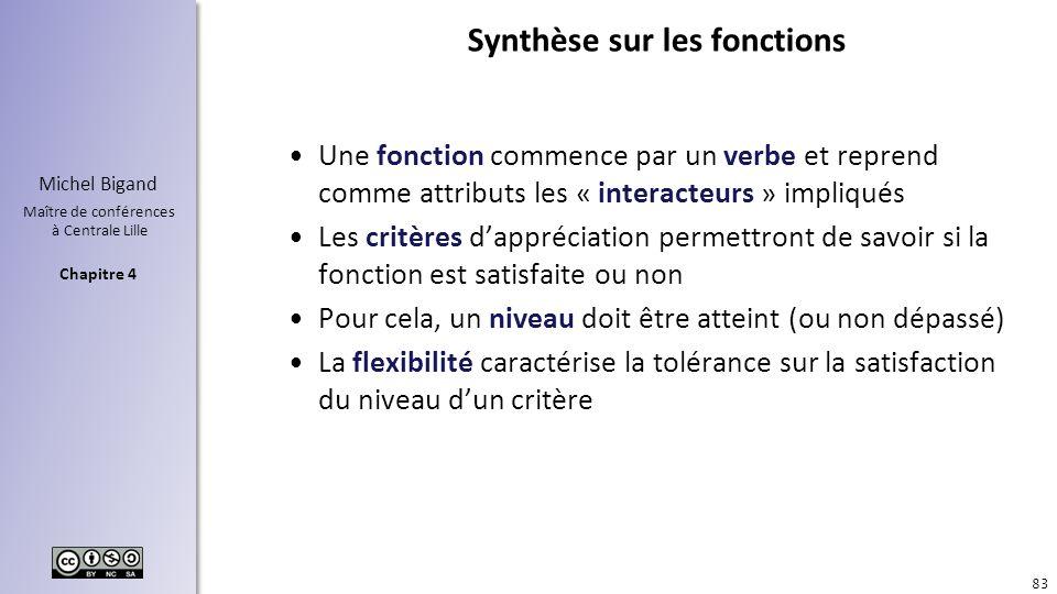 Chapitre 4 Michel Bigand Maître de conférences à Centrale Lille Synthèse sur les fonctions Une fonction commence par un verbe et reprend comme attribu