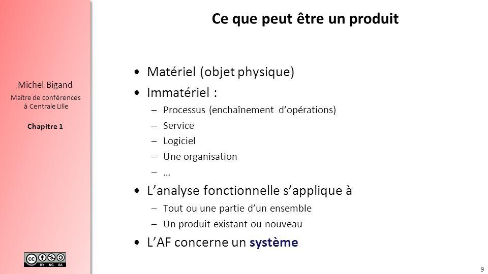Chapitre 1 Michel Bigand Maître de conférences à Centrale Lille Ce que peut être un produit Matériel (objet physique) Immatériel : –Processus (enchaîn