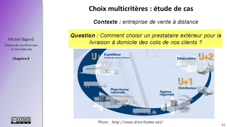 Chapitre 5 Michel Bigand Maître de conférences à Centrale Lille Choix multicritères : étude de cas Contexte : entreprise de vente à distance Question