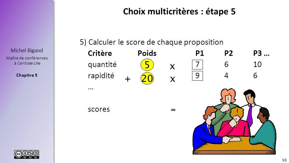 Chapitre 5 Michel Bigand Maître de conférences à Centrale Lille Choix multicritères : étape 5 5) Calculer le score de chaque proposition CritèrePoidsP