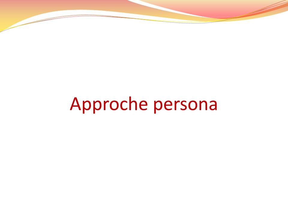 Approche persona