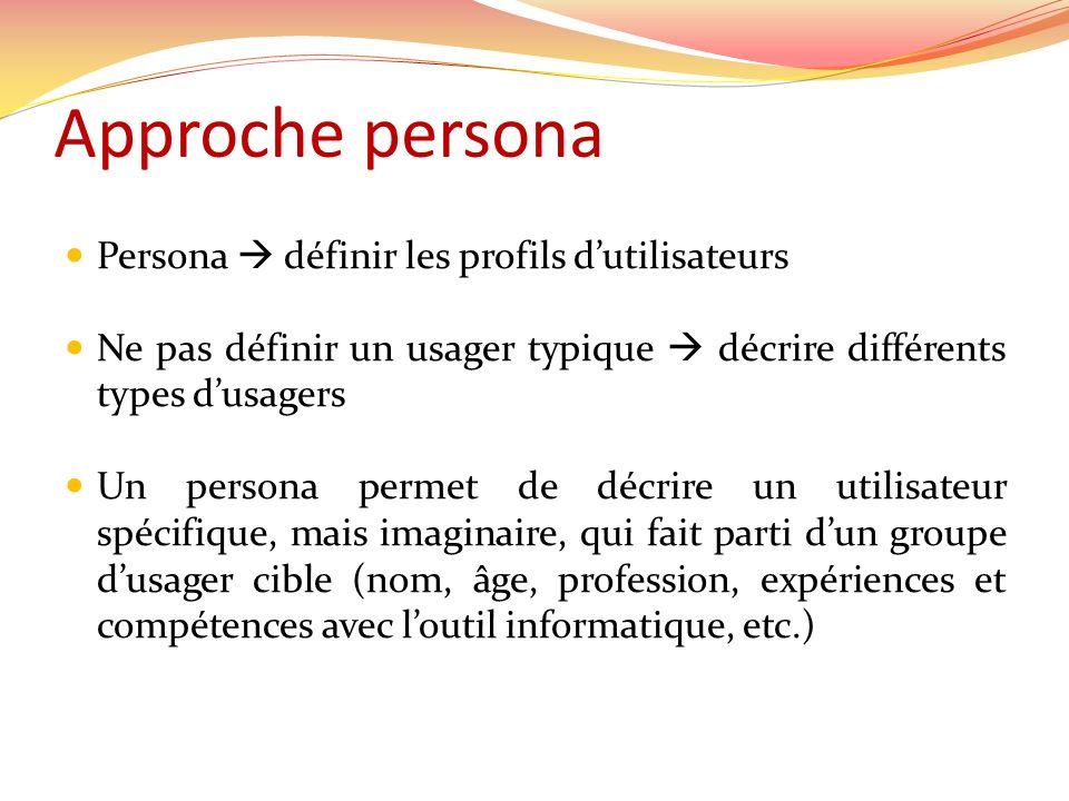 Persona définir les profils dutilisateurs Ne pas définir un usager typique décrire différents types dusagers Un persona permet de décrire un utilisate
