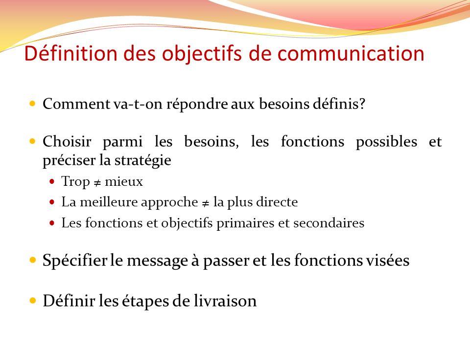 Définition des objectifs de communication Comment va-t-on répondre aux besoins définis? Choisir parmi les besoins, les fonctions possibles et préciser