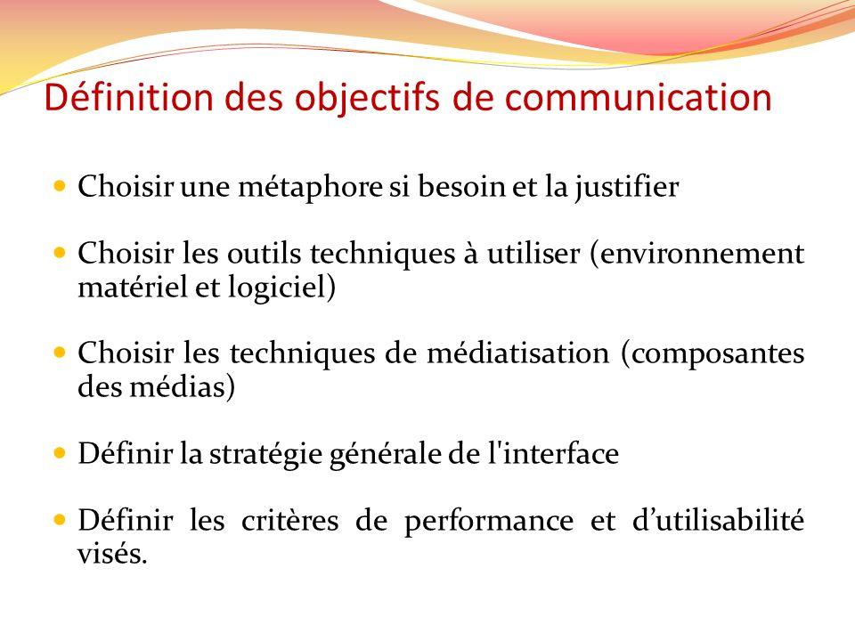 Définition des objectifs de communication Choisir une métaphore si besoin et la justifier Choisir les outils techniques à utiliser (environnement maté