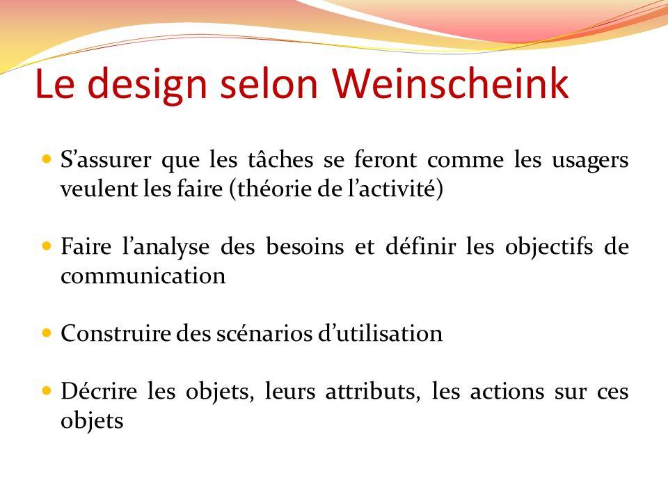 Le design selon Weinscheink Sassurer que les tâches se feront comme les usagers veulent les faire (théorie de lactivité) Faire lanalyse des besoins et