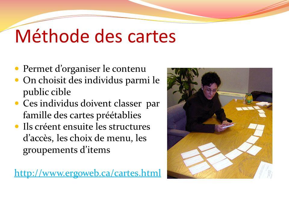 Méthode des cartes Permet dorganiser le contenu On choisit des individus parmi le public cible Ces individus doivent classer par famille des cartes pr
