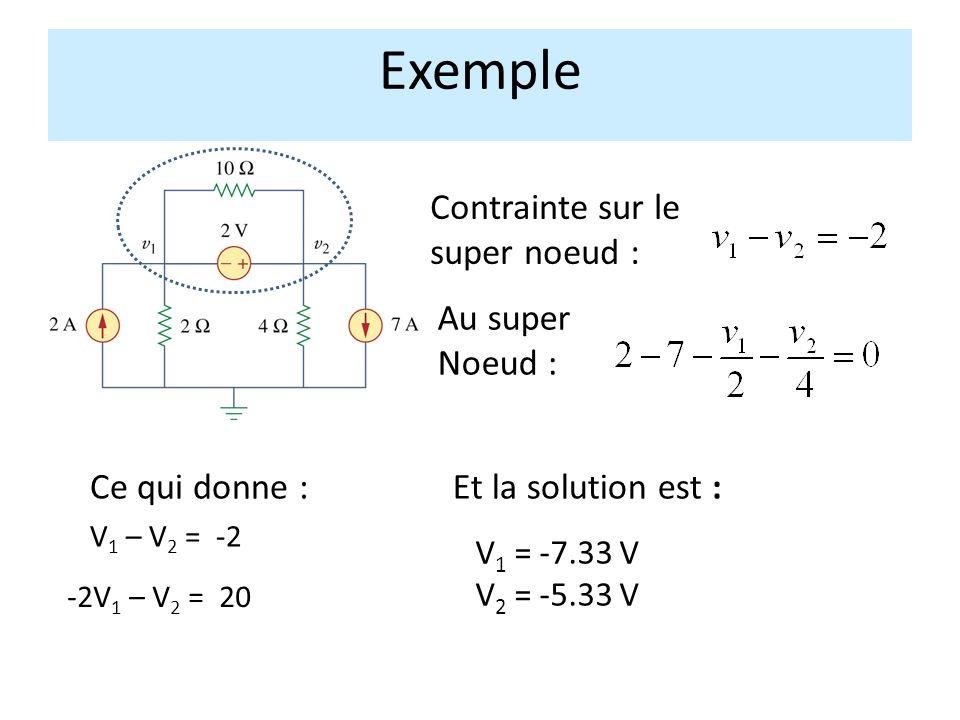 Au super Noeud : Contrainte sur le super noeud : Exemple V 1 – V 2 = -2 -2V 1 – V 2 = 20 Et la solution est :Ce qui donne : V 1 = -7.33 V V 2 = -5.33 V