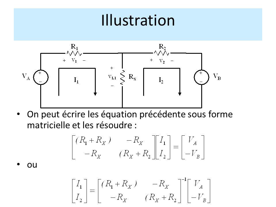 On peut écrire les équation précédente sous forme matricielle et les résoudre : ou Illustration
