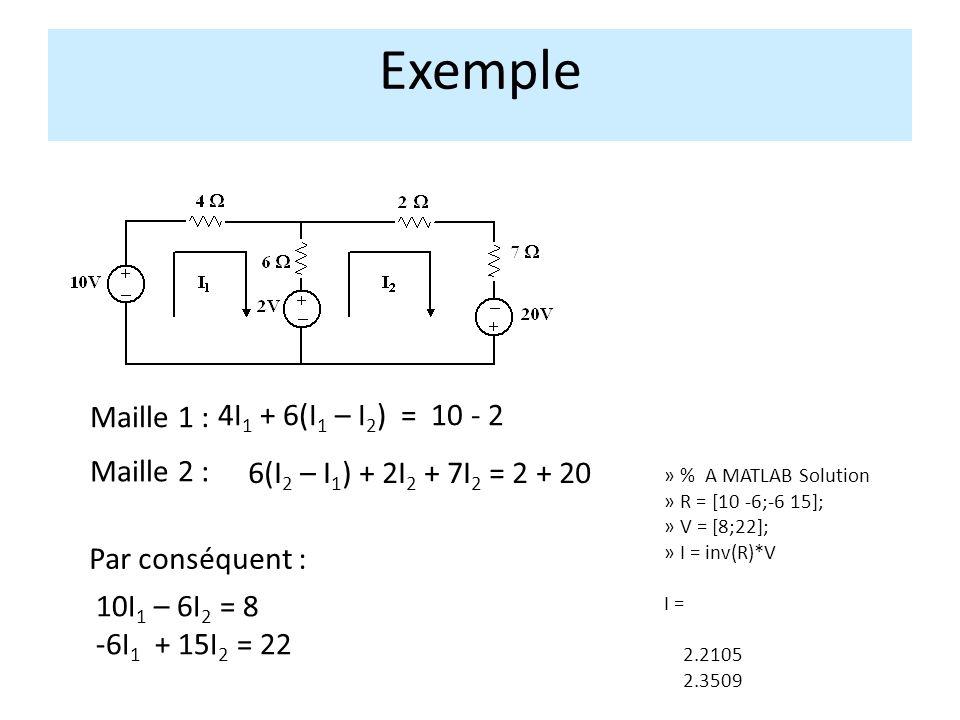 Exemple Maille 1 : 4I 1 + 6(I 1 – I 2 ) = 10 - 2 Maille 2 : 6(I 2 – I 1 ) + 2I 2 + 7I 2 = 2 + 20 Par conséquent : 10I 1 – 6I 2 = 8 -6I 1 + 15I 2 = 22 » % A MATLAB Solution » R = [10 -6;-6 15]; » V = [8;22]; » I = inv(R)*V I = 2.2105 2.3509