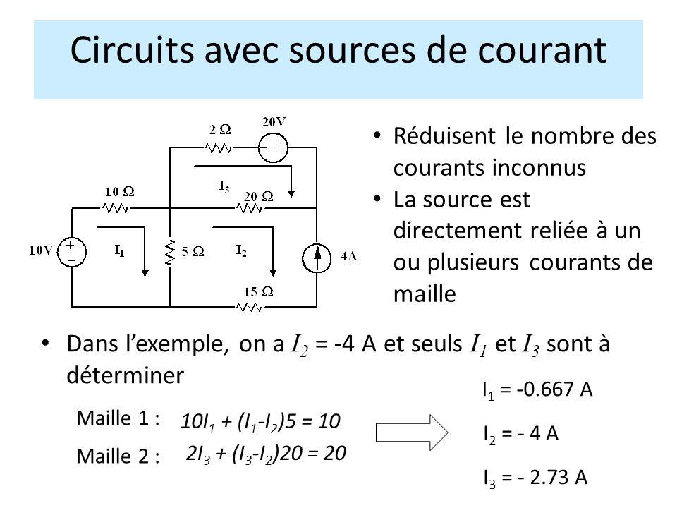 Dans lexemple, on a I 2 = -4 A et seuls I 1 et I 3 sont à déterminer Circuits avec sources de courant Réduisent le nombre des courants inconnus La source est directement reliée à un ou plusieurs courants de maille Maille 1 : Maille 2 : 10I 1 + (I 1 -I 2 )5 = 10 2I 3 + (I 3 -I 2 )20 = 20 I 1 = -0.667 A I 2 = - 4 A I 3 = - 2.73 A
