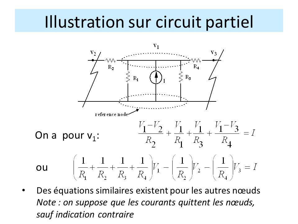 On a pour v 1 : Illustration sur circuit partiel ou Des équations similaires existent pour les autres nœuds Note : on suppose que les courants quittent les nœuds, sauf indication contraire
